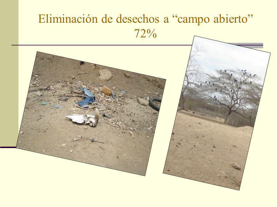 Eliminación de desechos a campo abierto 72%