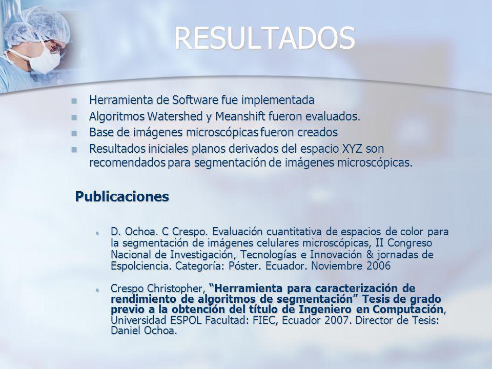 RESULTADOS Publicaciones Herramienta de Software fue implementada
