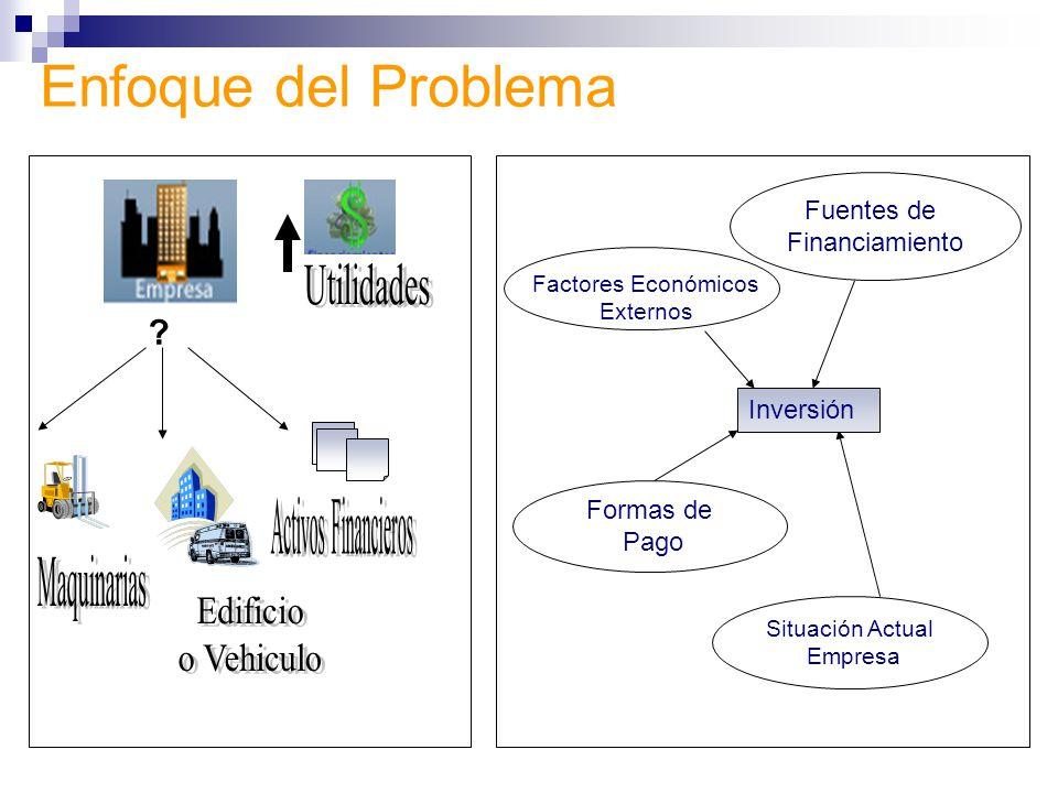 Enfoque del Problema Utilidades Activos Financieros Maquinarias