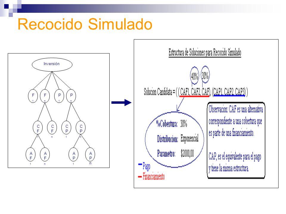 Recocido Simulado Inversión F1 Fn P1 Pn CF1 CFn CP1 CPn AF1 AFn AP1