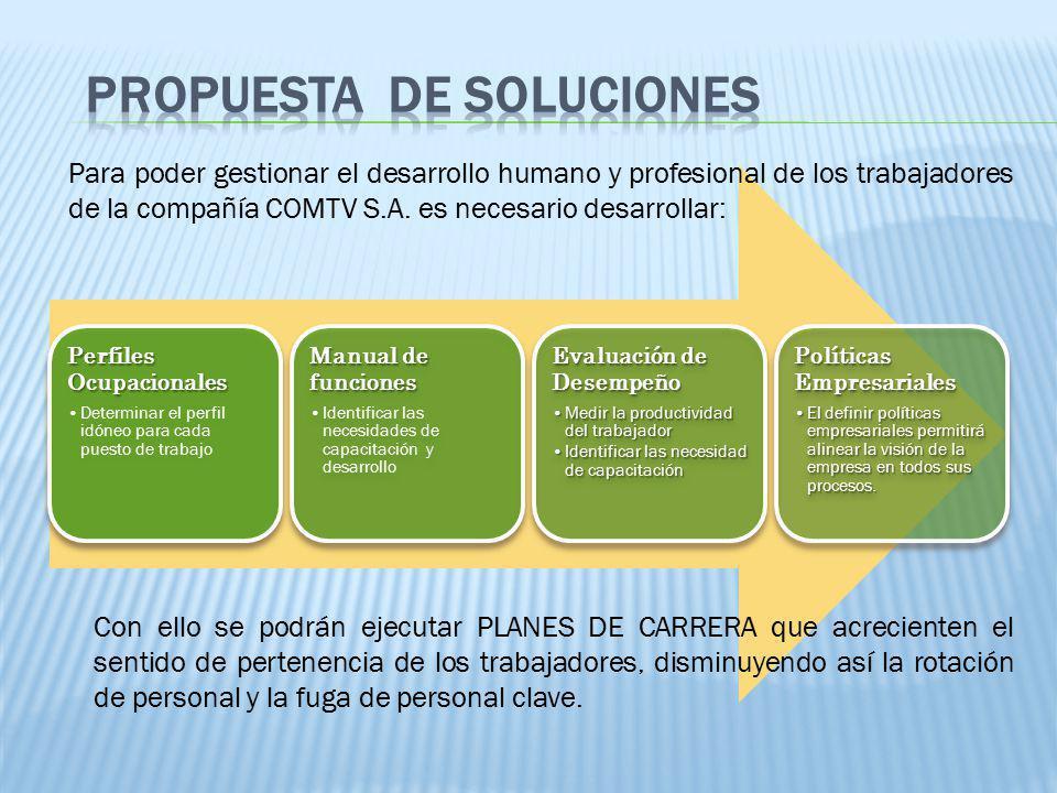 PROPUESTA DE SOLUCIONES