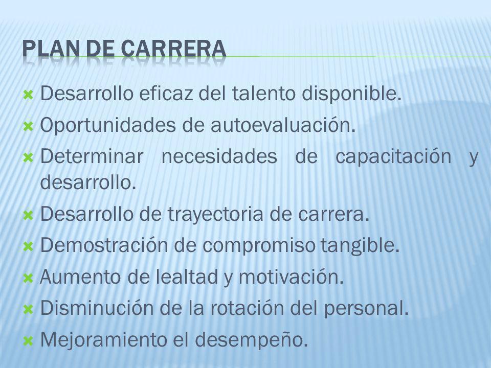 PLAN DE CARRERA Desarrollo eficaz del talento disponible.