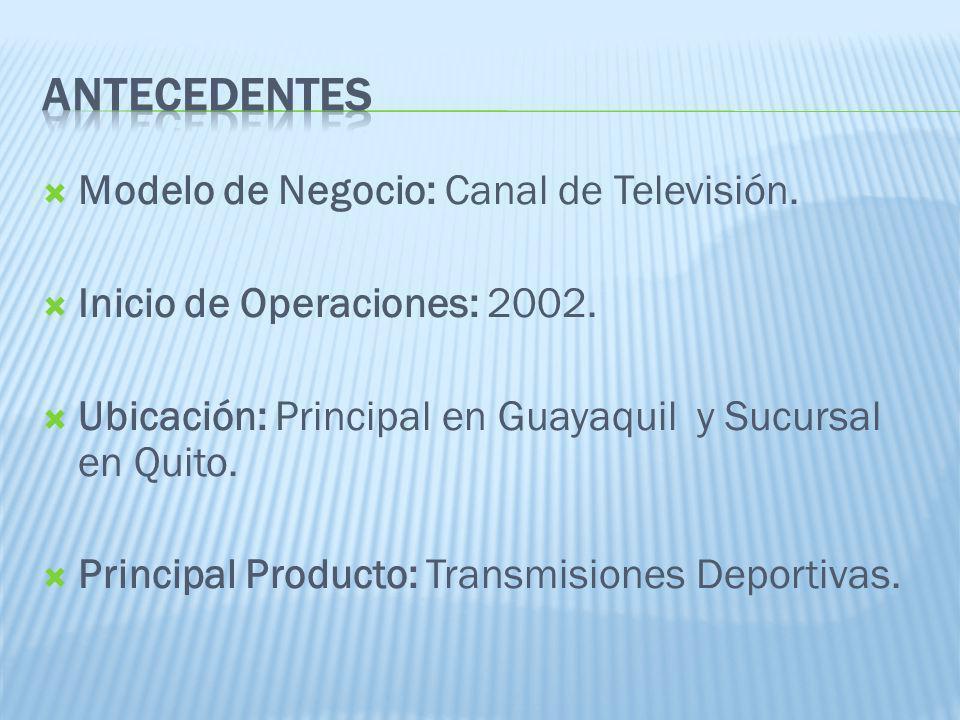 ANTECEDENTES Modelo de Negocio: Canal de Televisión.
