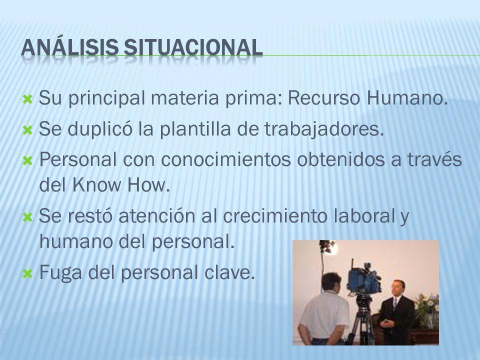 análisis situacional Su principal materia prima: Recurso Humano.
