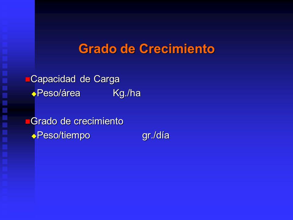 Grado de Crecimiento Capacidad de Carga Peso/área Kg./ha