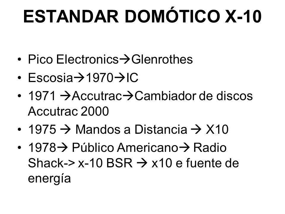 Estandar Domótico x-10 Pico ElectronicsGlenrothes Escosia1970IC