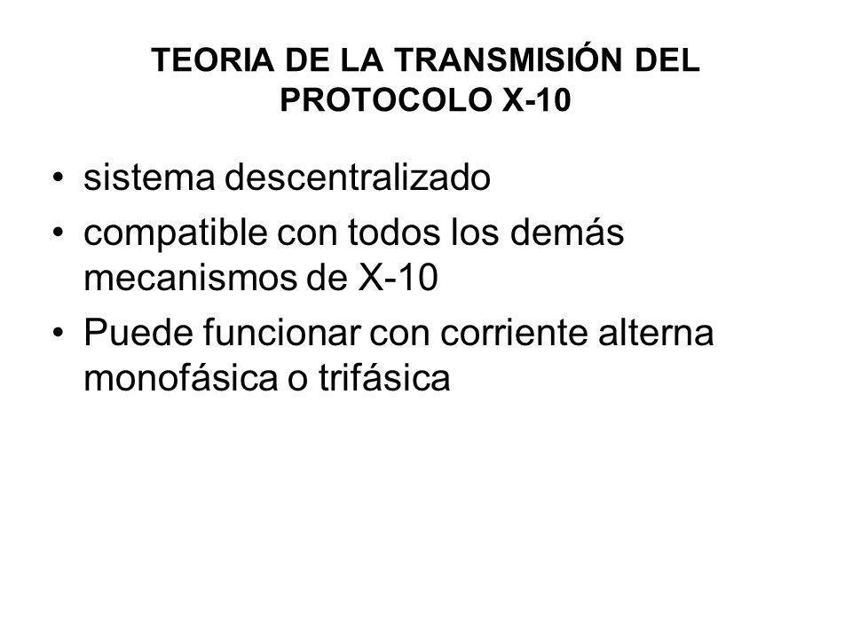 TEORIA DE LA TRANSMISIÓN DEL PROTOCOLO X-10