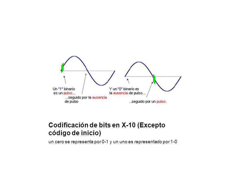 Codificación de bits en X-10 (Excepto código de inicio)