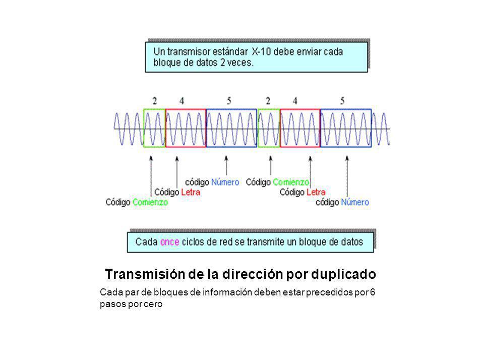 Transmisión de la dirección por duplicado