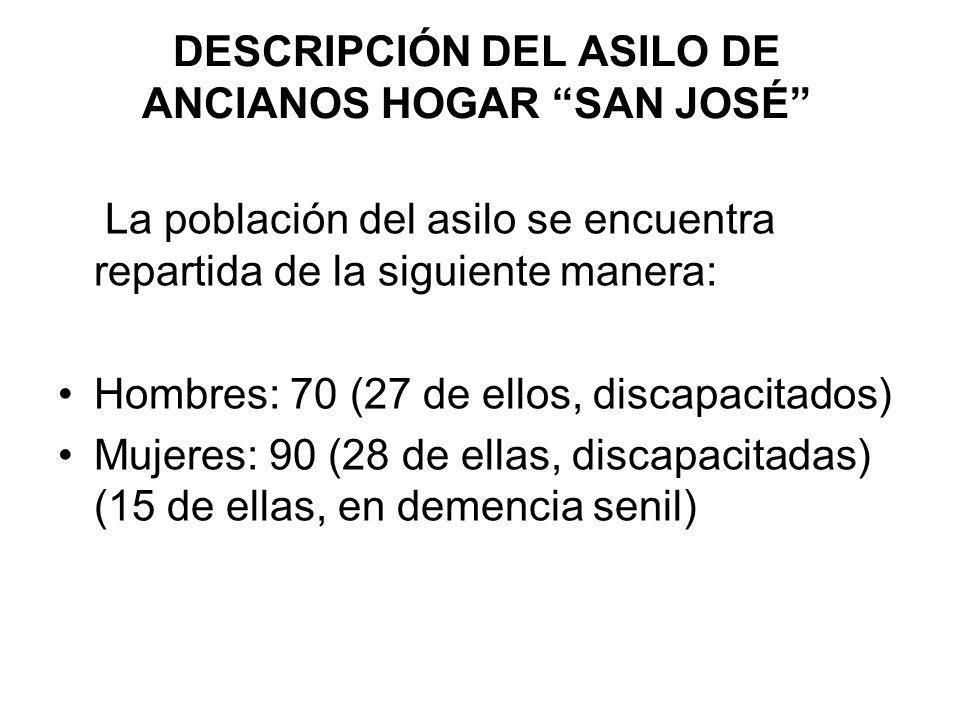 DESCRIPCIÓN DEL ASILO DE ANCIANOS HOGAR SAN JOSÉ