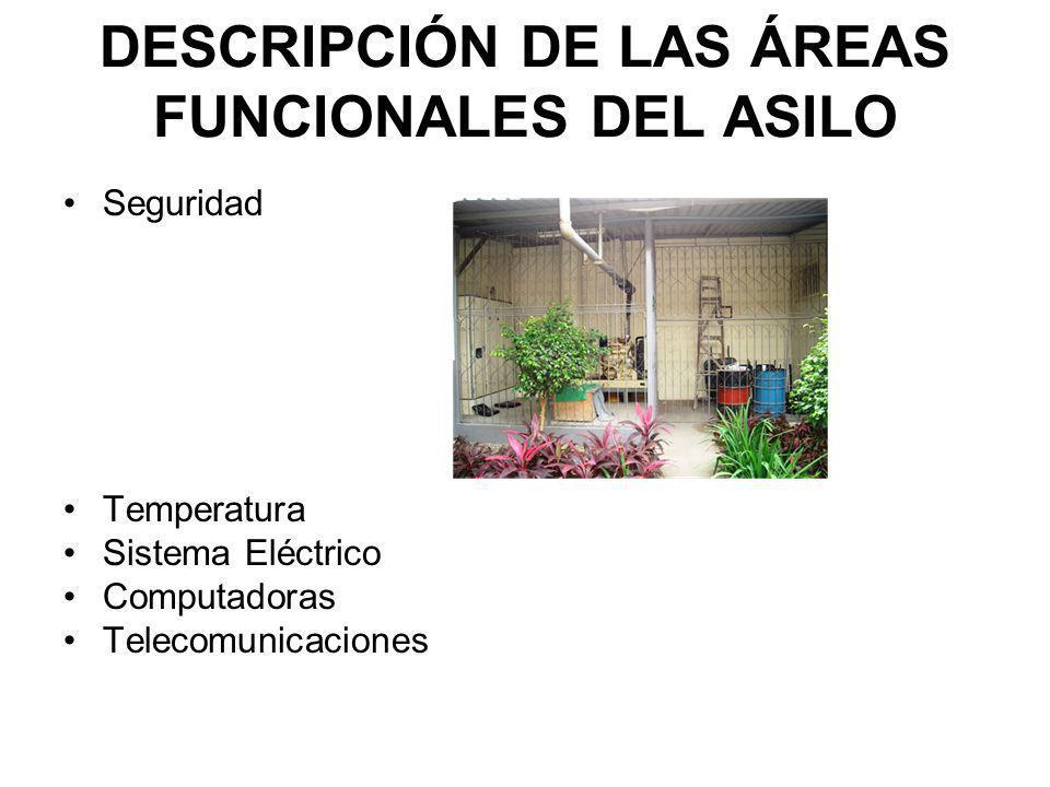 DESCRIPCIÓN DE LAS ÁREAS FUNCIONALES DEL ASILO