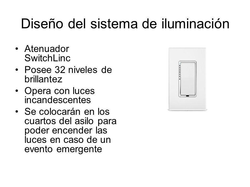 Diseño del sistema de iluminación