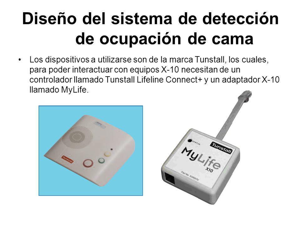 Diseño del sistema de detección de ocupación de cama