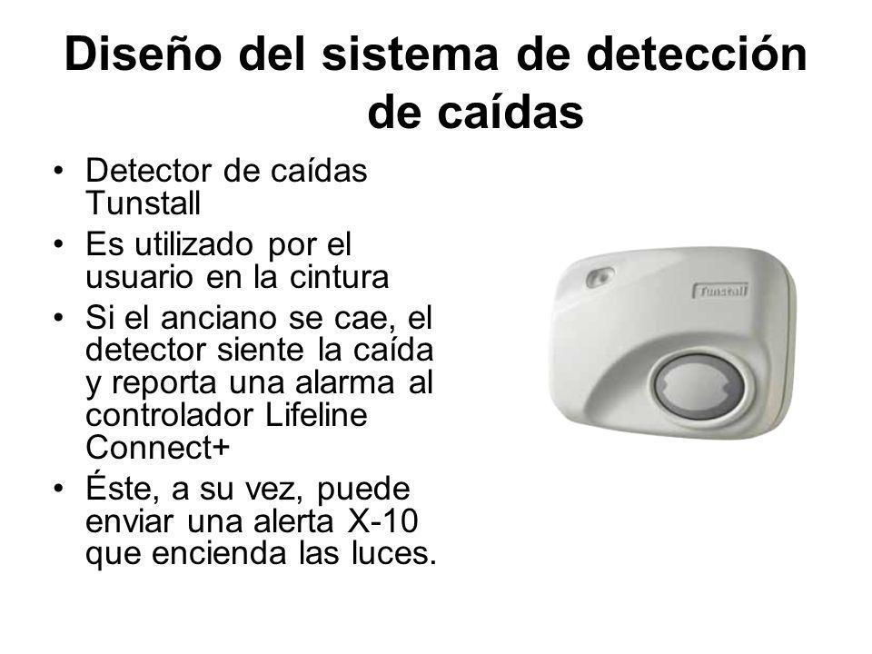 Diseño del sistema de detección de caídas