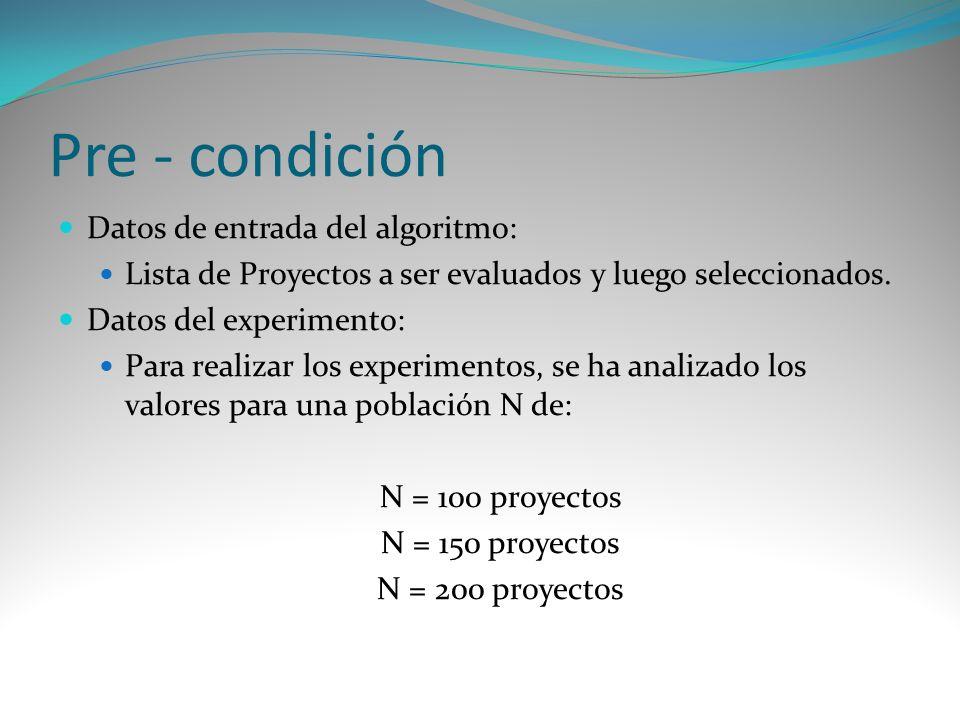 Pre - condición Datos de entrada del algoritmo: