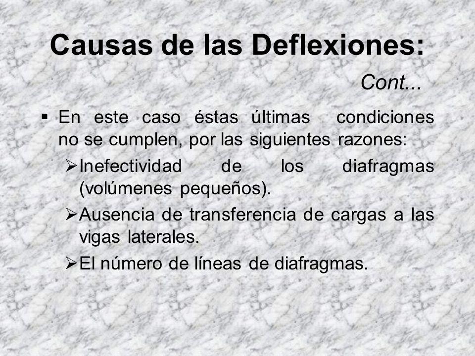 Causas de las Deflexiones: Cont...