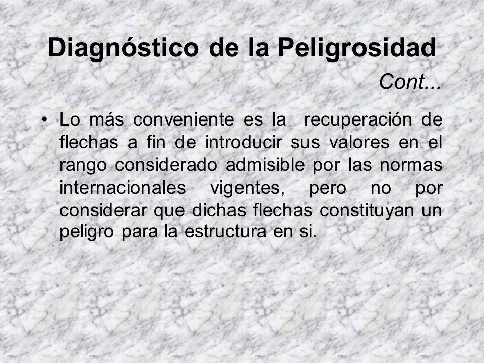 Diagnóstico de la Peligrosidad Cont...