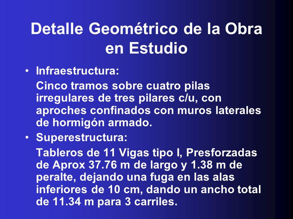 Detalle Geométrico de la Obra en Estudio