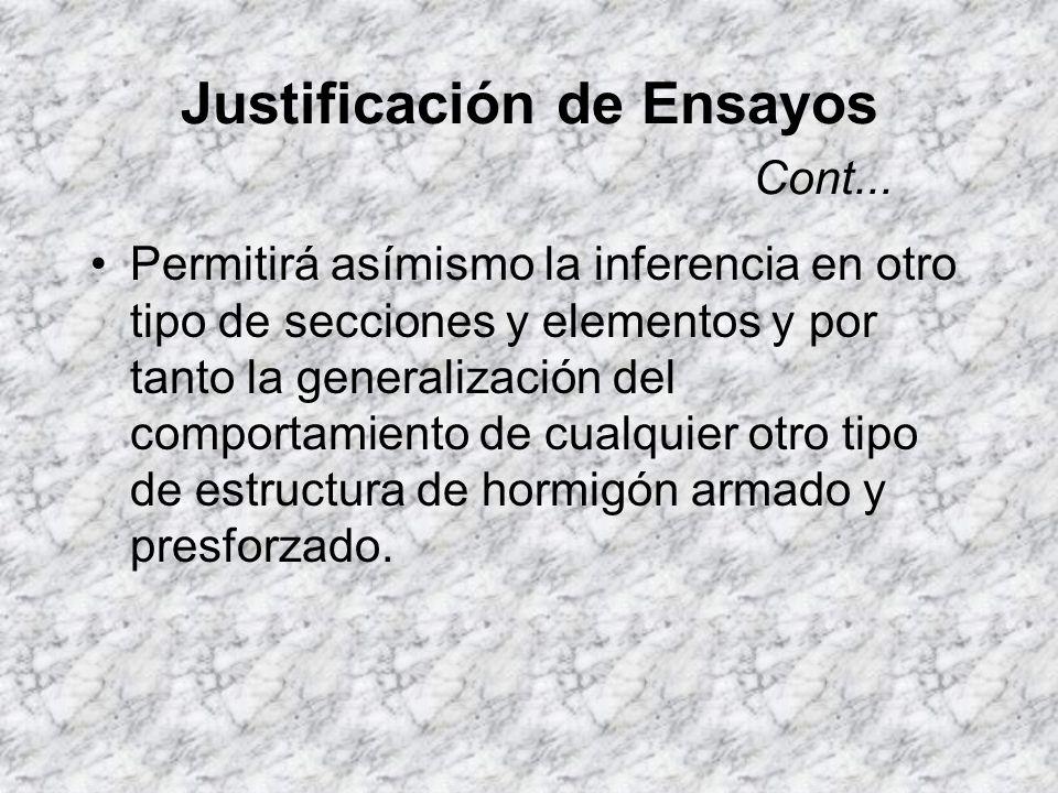 Justificación de Ensayos Cont...