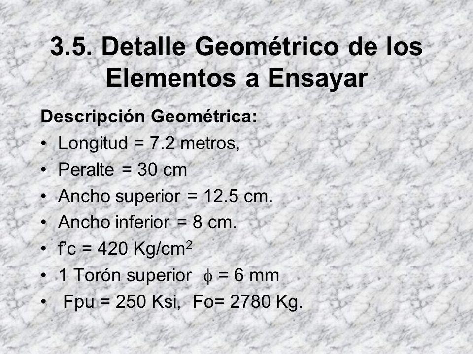 3.5. Detalle Geométrico de los Elementos a Ensayar