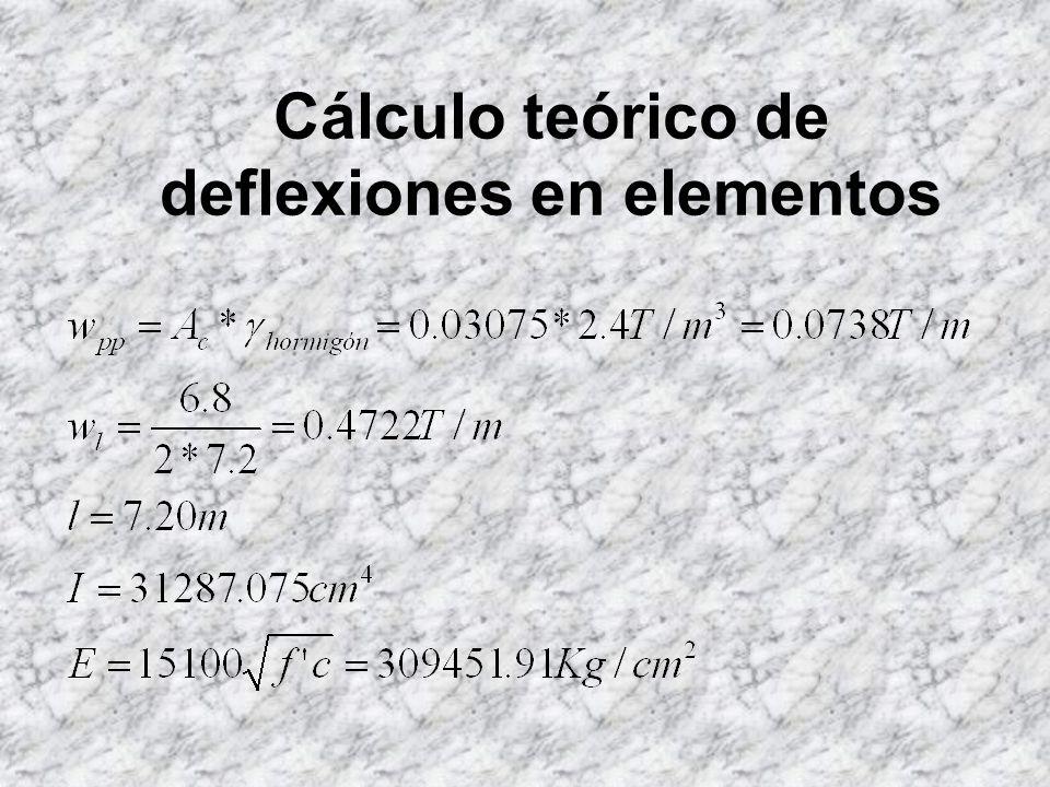 Cálculo teórico de deflexiones en elementos