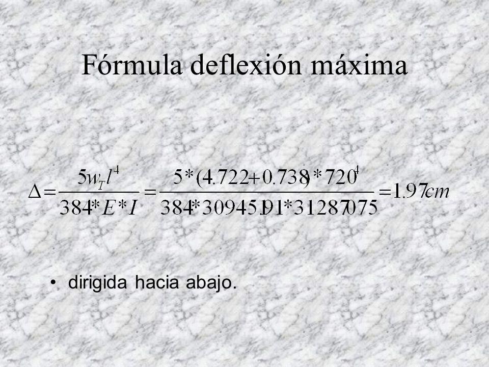 Fórmula deflexión máxima