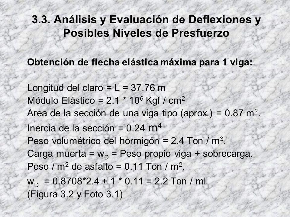 3.3. Análisis y Evaluación de Deflexiones y Posibles Niveles de Presfuerzo