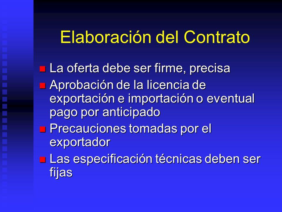Elaboración del Contrato