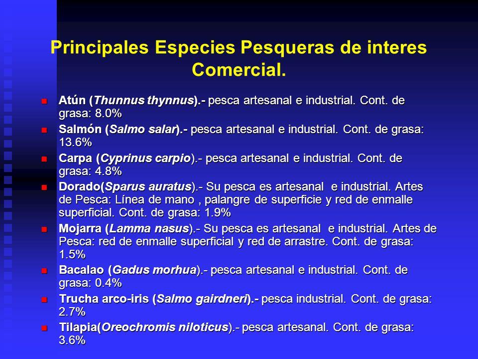 Principales Especies Pesqueras de interes Comercial.