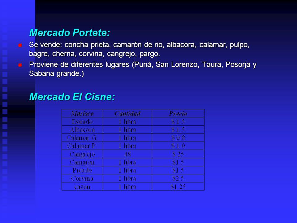 Mercado Portete: Mercado El Cisne: