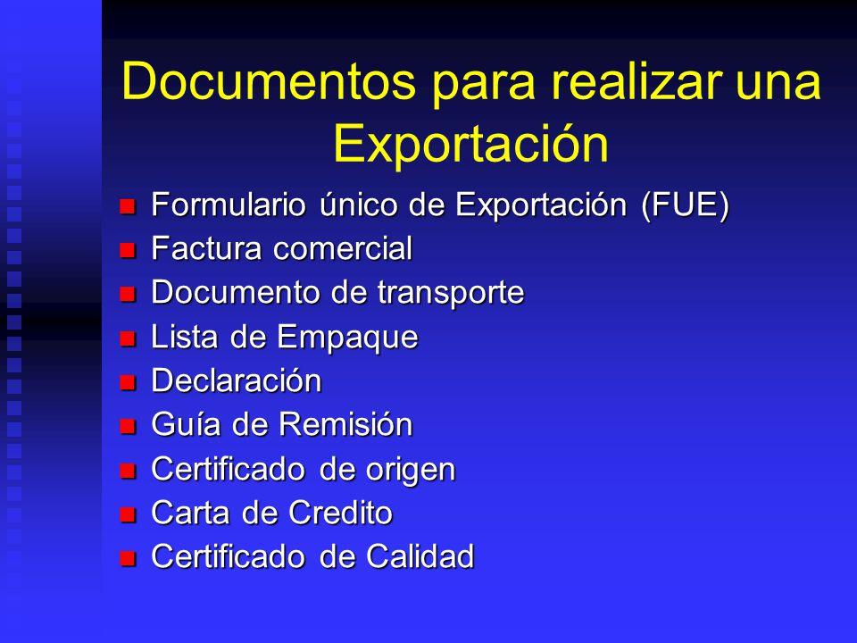Documentos para realizar una Exportación