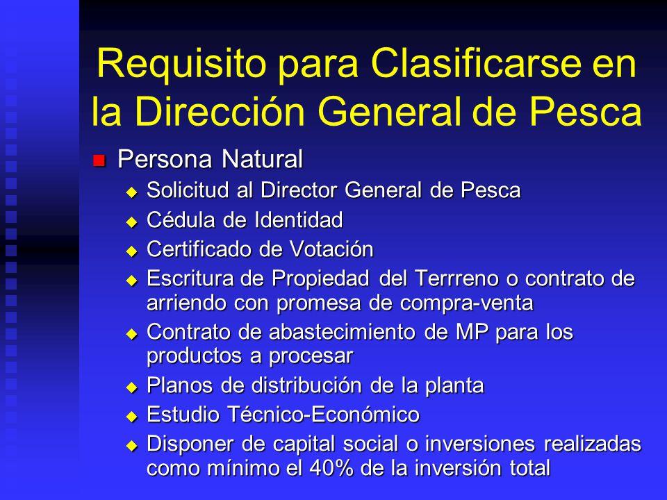 Requisito para Clasificarse en la Dirección General de Pesca