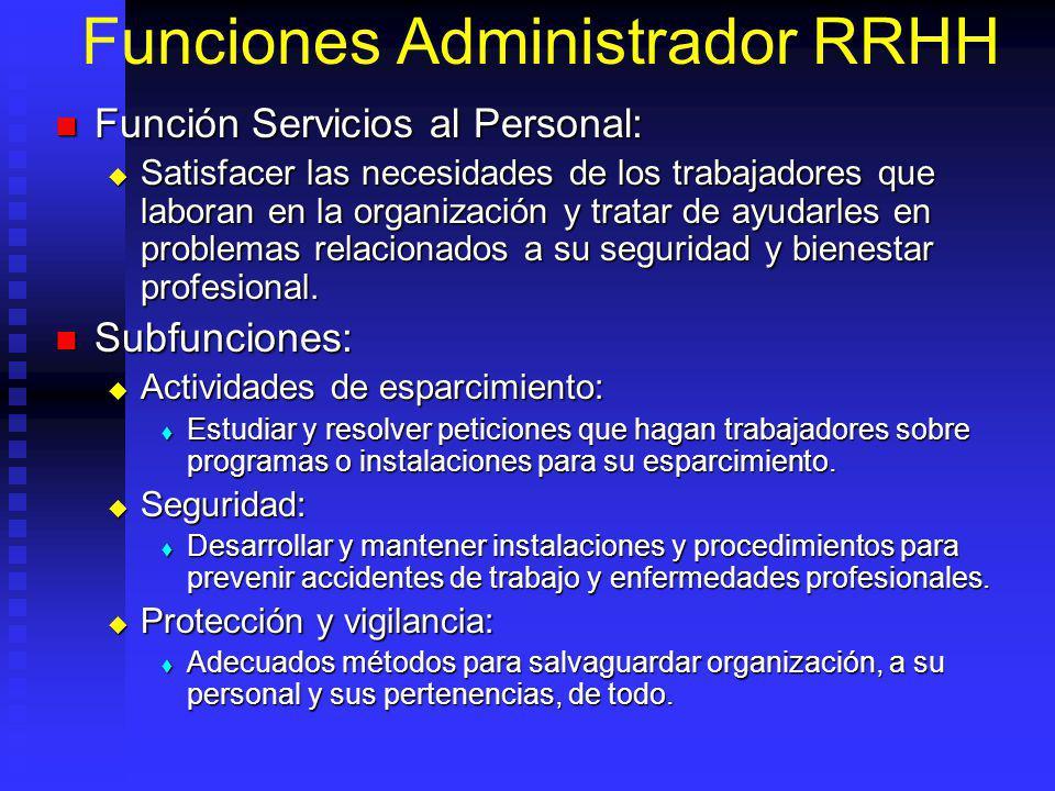 Funciones Administrador RRHH