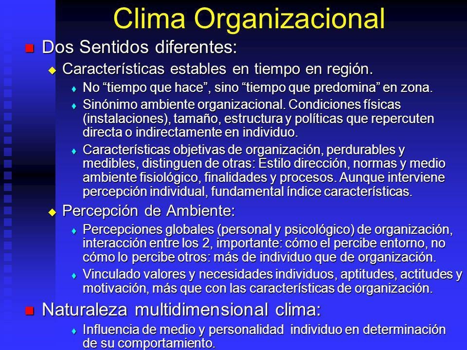 Clima Organizacional Dos Sentidos diferentes: