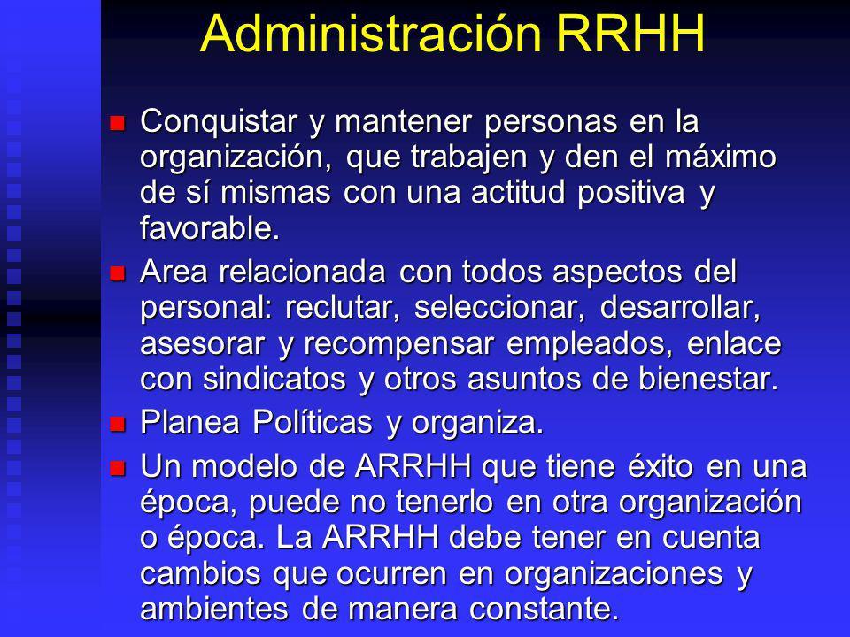 Administración RRHH