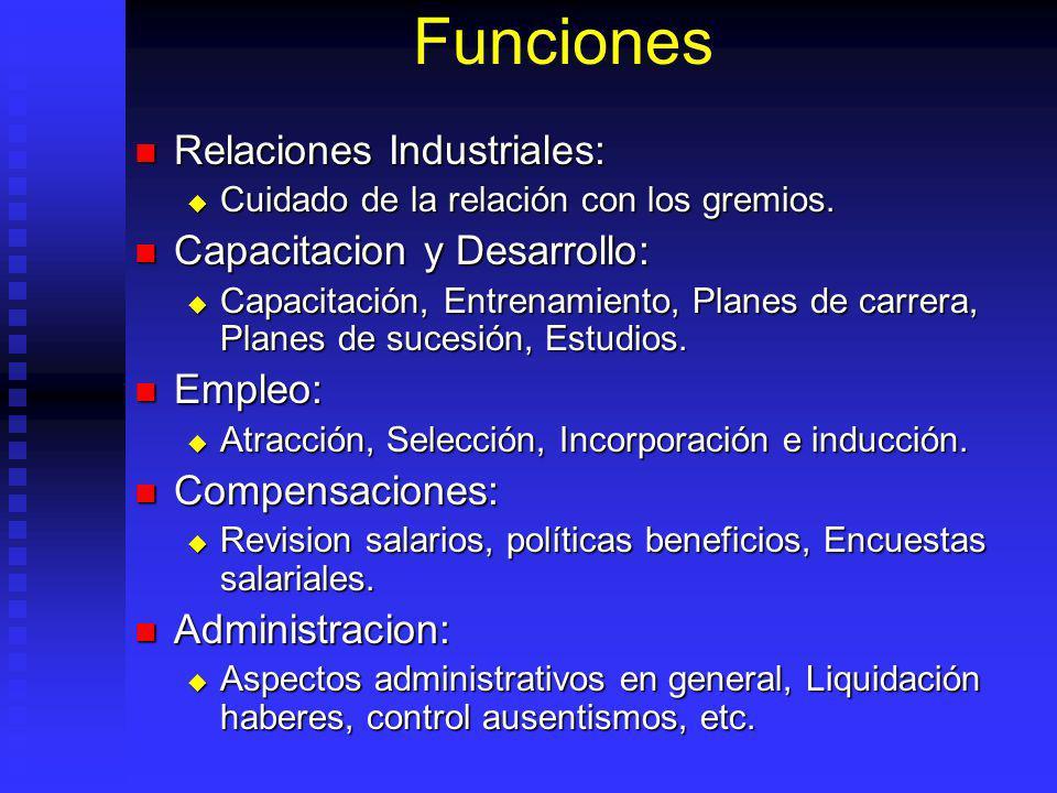 Funciones Relaciones Industriales: Capacitacion y Desarrollo: Empleo: