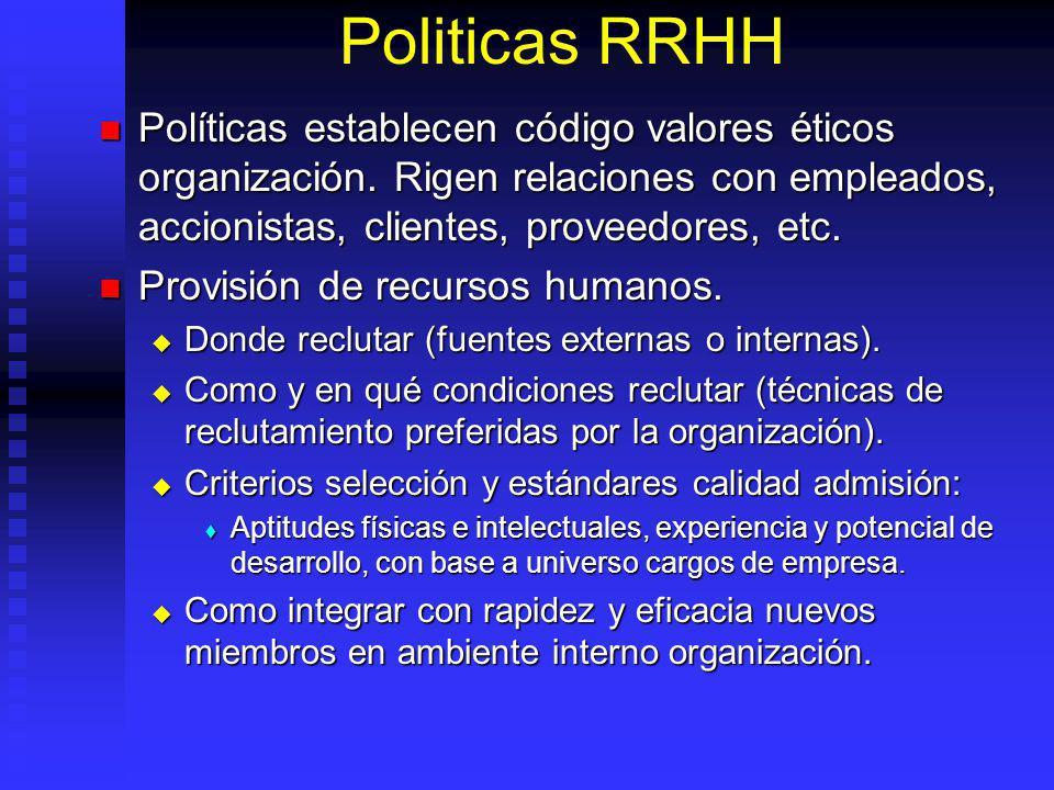 Politicas RRHH Políticas establecen código valores éticos organización. Rigen relaciones con empleados, accionistas, clientes, proveedores, etc.
