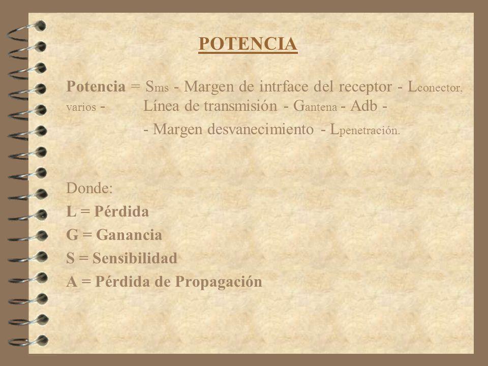 POTENCIA Potencia = Sms - Margen de intrface del receptor - Lconector, varios - Línea de transmisión - Gantena - Adb -