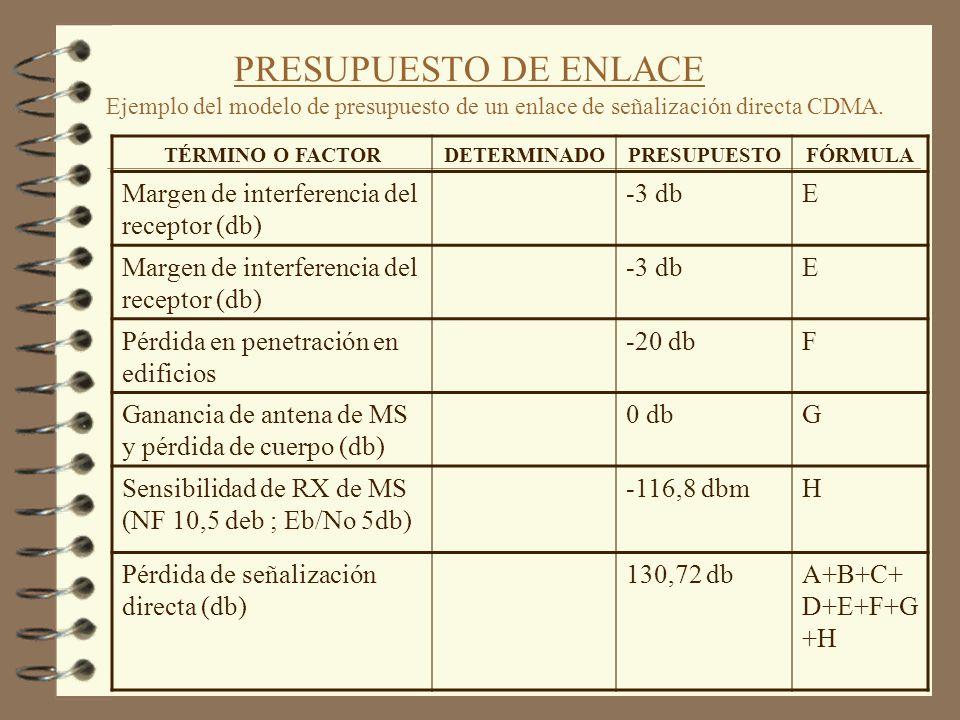 PRESUPUESTO DE ENLACE Ejemplo del modelo de presupuesto de un enlace de señalización directa CDMA.
