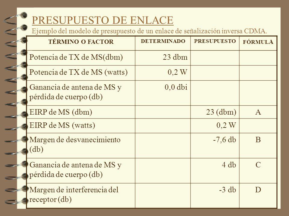 PRESUPUESTO DE ENLACE Ejemplo del modelo de presupuesto de un enlace de señalización inversa CDMA.