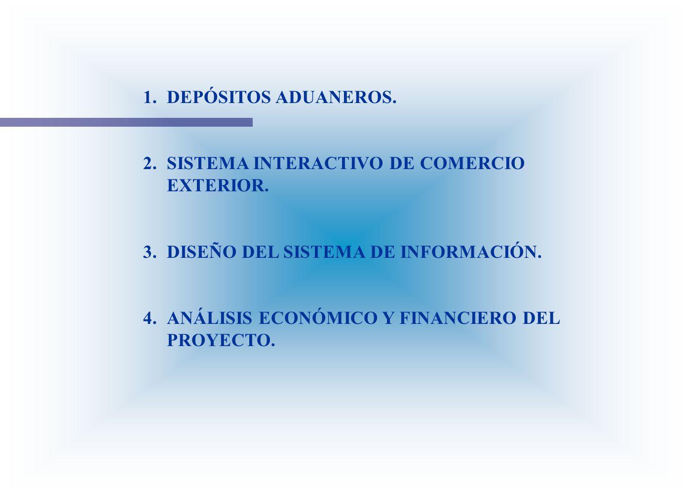 DEPÓSITOS ADUANEROS. SISTEMA INTERACTIVO DE COMERCIO EXTERIOR.