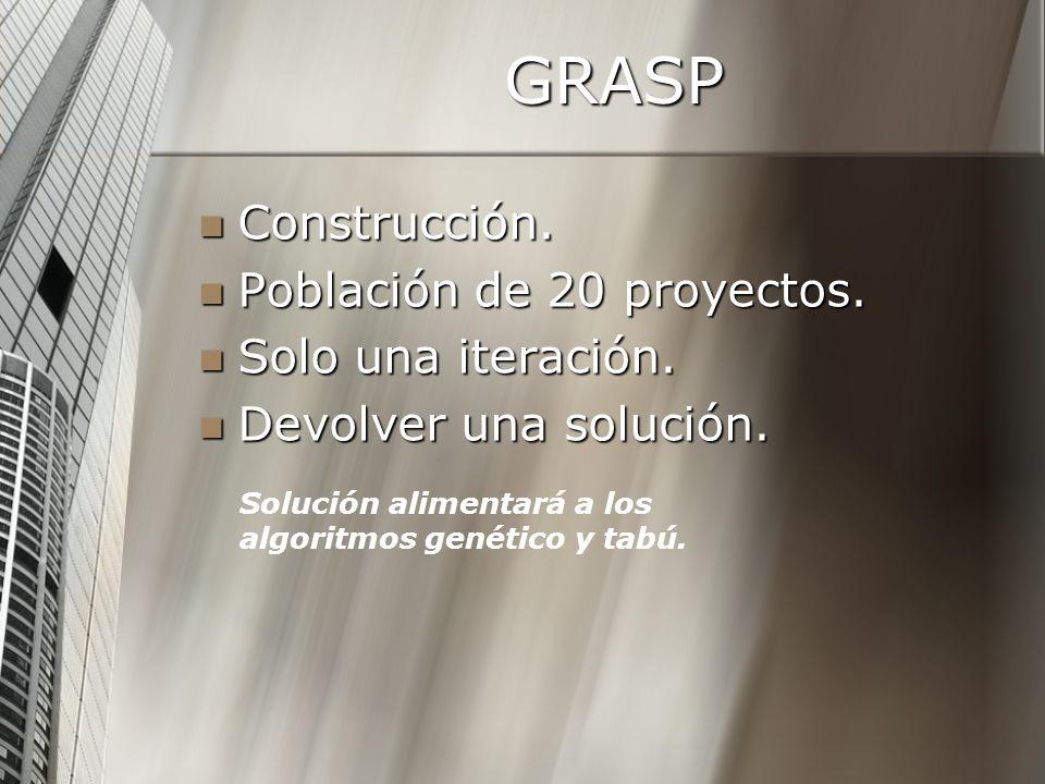 GRASP Construcción. Población de 20 proyectos. Solo una iteración.