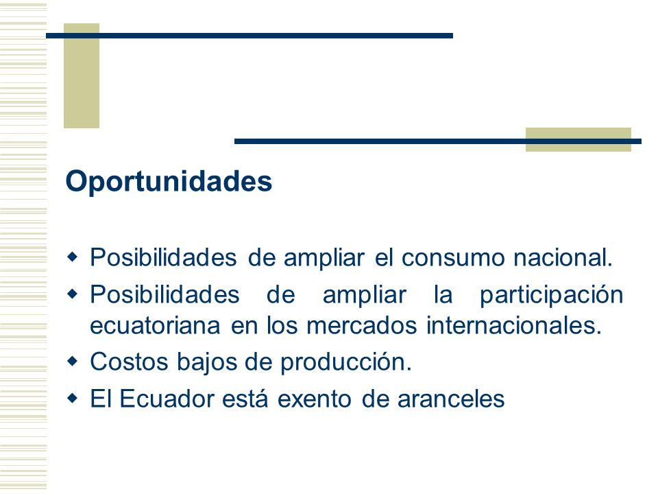 Oportunidades Posibilidades de ampliar el consumo nacional.