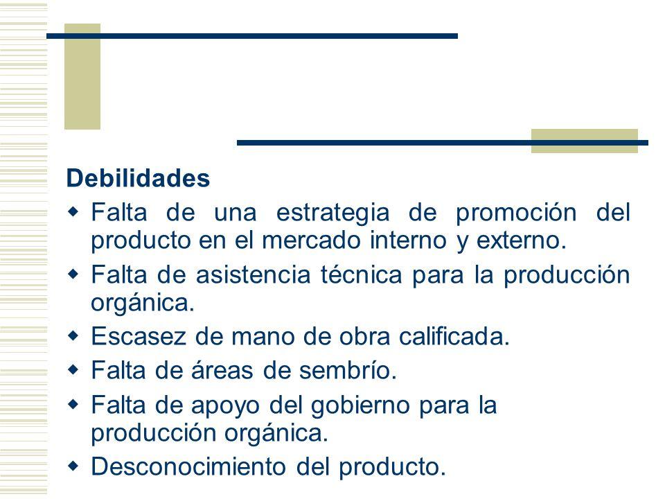 Debilidades Falta de una estrategia de promoción del producto en el mercado interno y externo.