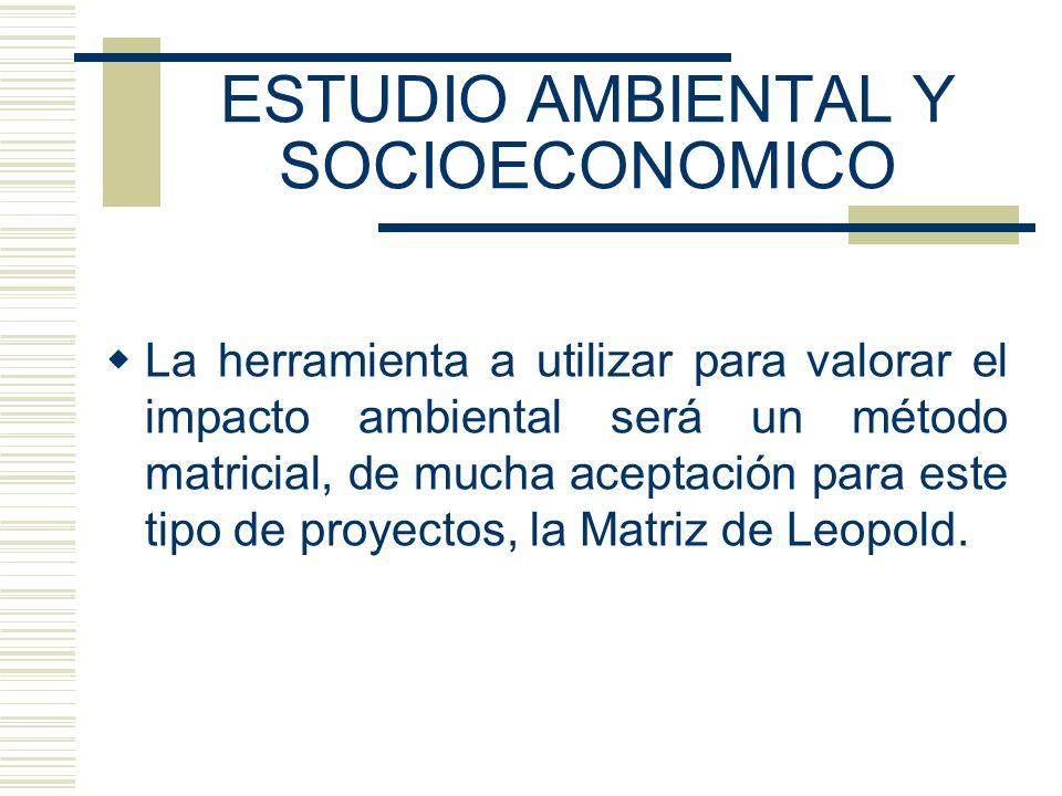 ESTUDIO AMBIENTAL Y SOCIOECONOMICO