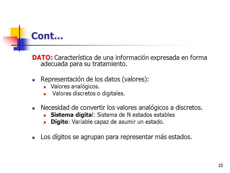 Cont... DATO: Característica de una información expresada en forma adecuada para su tratamiento. Representación de los datos (valores):