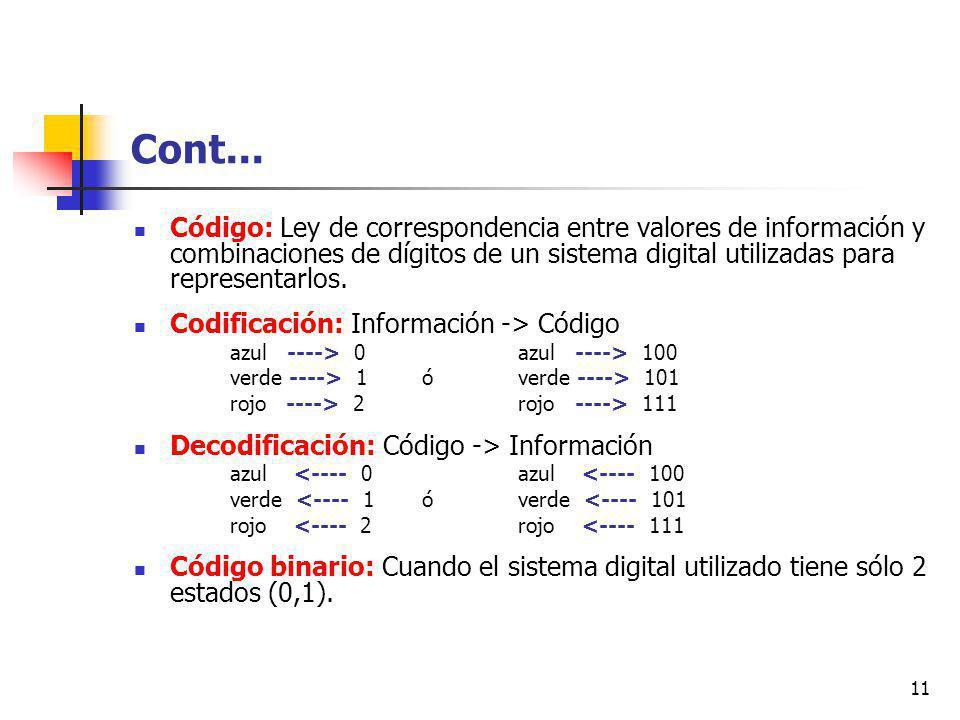 Cont... Código: Ley de correspondencia entre valores de información y combinaciones de dígitos de un sistema digital utilizadas para representarlos.