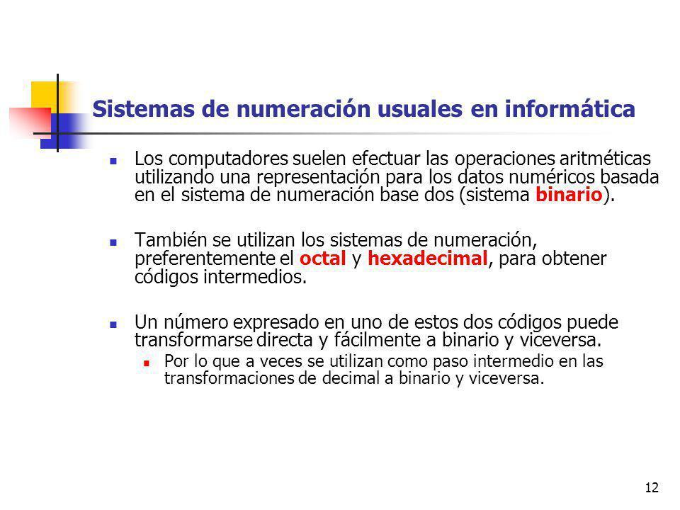 Sistemas de numeración usuales en informática