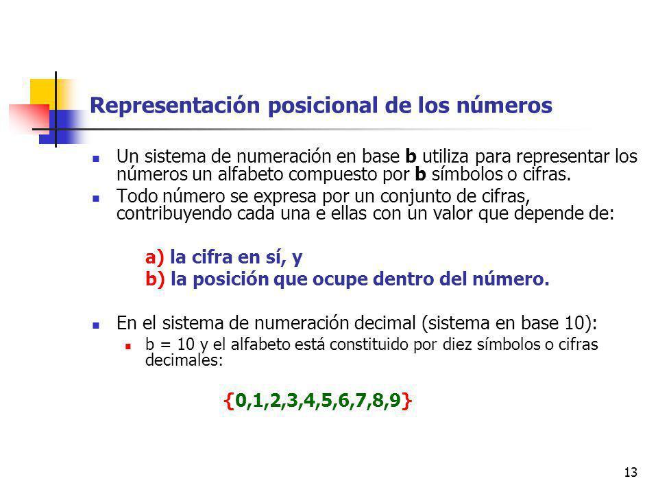 Representación posicional de los números