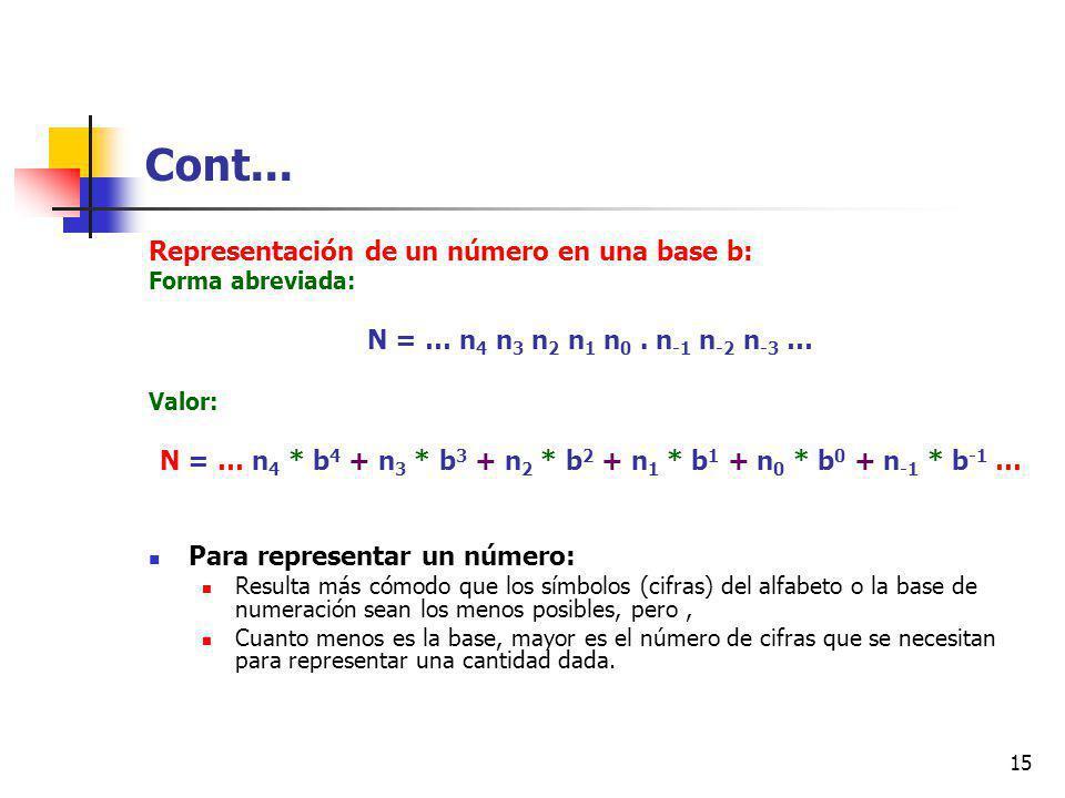 N = … n4 * b4 + n3 * b3 + n2 * b2 + n1 * b1 + n0 * b0 + n-1 * b-1 …